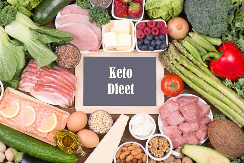 Keto Basis, Deel 2 : Hoe werkt het keto dieet?