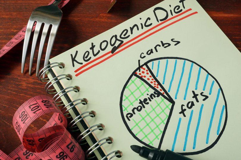 Keto Basis, Deel 1 : wat is nou eigenlijk een keto-dieet?